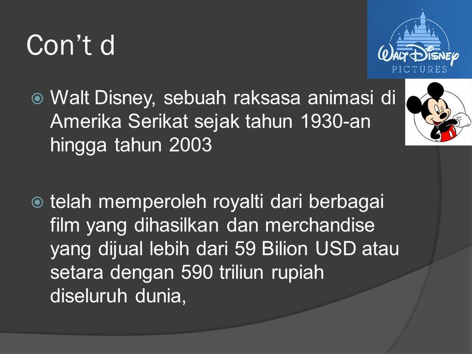 Con't d  Walt Disney, sebuah raksasa animasi di Amerika Serikat sejak tahun 1930-an hingga tahun 2003  telah memperoleh royalti dari berbagai film y