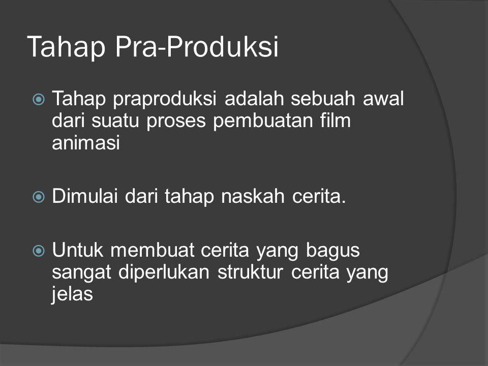 Tahap Pra-Produksi  Tahap praproduksi adalah sebuah awal dari suatu proses pembuatan film animasi  Dimulai dari tahap naskah cerita.  Untuk membuat