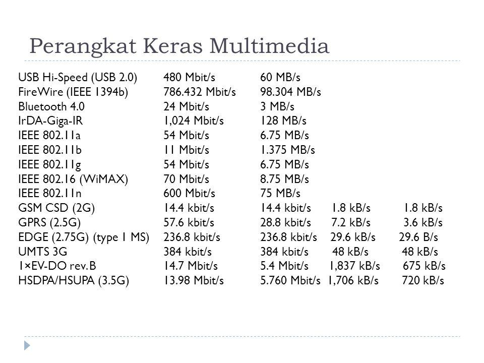 Perangkat Keras Multimedia USB Hi-Speed (USB 2.0)480 Mbit/s60 MB/s FireWire (IEEE 1394b) 786.432 Mbit/s98.304 MB/s Bluetooth 4.024 Mbit/s3 MB/s IrDA-Giga-IR1,024 Mbit/s128 MB/s IEEE 802.11a54 Mbit/s6.75 MB/s IEEE 802.11b11 Mbit/s1.375 MB/s IEEE 802.11g54 Mbit/s6.75 MB/s IEEE 802.16 (WiMAX)70 Mbit/s8.75 MB/s IEEE 802.11n600 Mbit/s75 MB/s GSM CSD (2G)14.4 kbit/s14.4 kbit/s 1.8 kB/s 1.8 kB/s GPRS (2.5G)57.6 kbit/s28.8 kbit/s 7.2 kB/s 3.6 kB/s EDGE (2.75G) (type 1 MS)236.8 kbit/s236.8 kbit/s 29.6 kB/s 29.6 B/s UMTS 3G384 kbit/s 384 kbit/s 48 kB/s 48 kB/s 1×EV-DO rev.