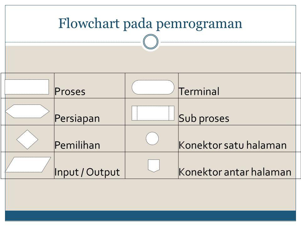 Flowchart pada pemrograman Proses Terminal Persiapan Sub proses Pemilihan Konektor satu halaman Input / Output Konektor antar halaman