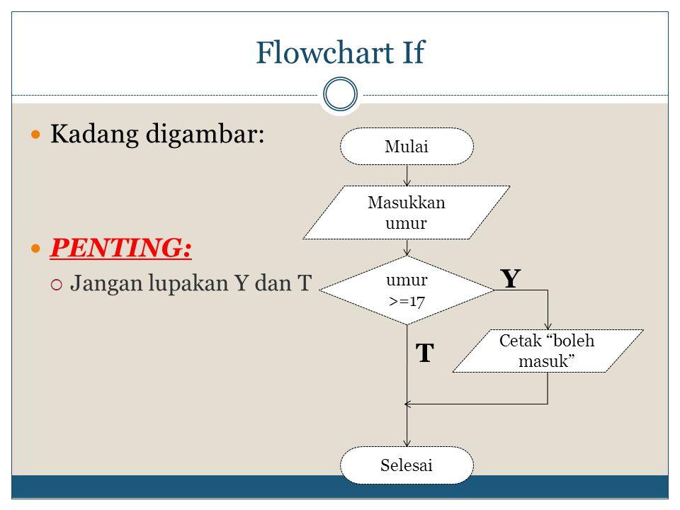 "Flowchart If  Kadang digambar:  PENTING:  Jangan lupakan Y dan T Mulai Masukkan umur Selesai umur >=17 Cetak ""boleh masuk"" Y T"