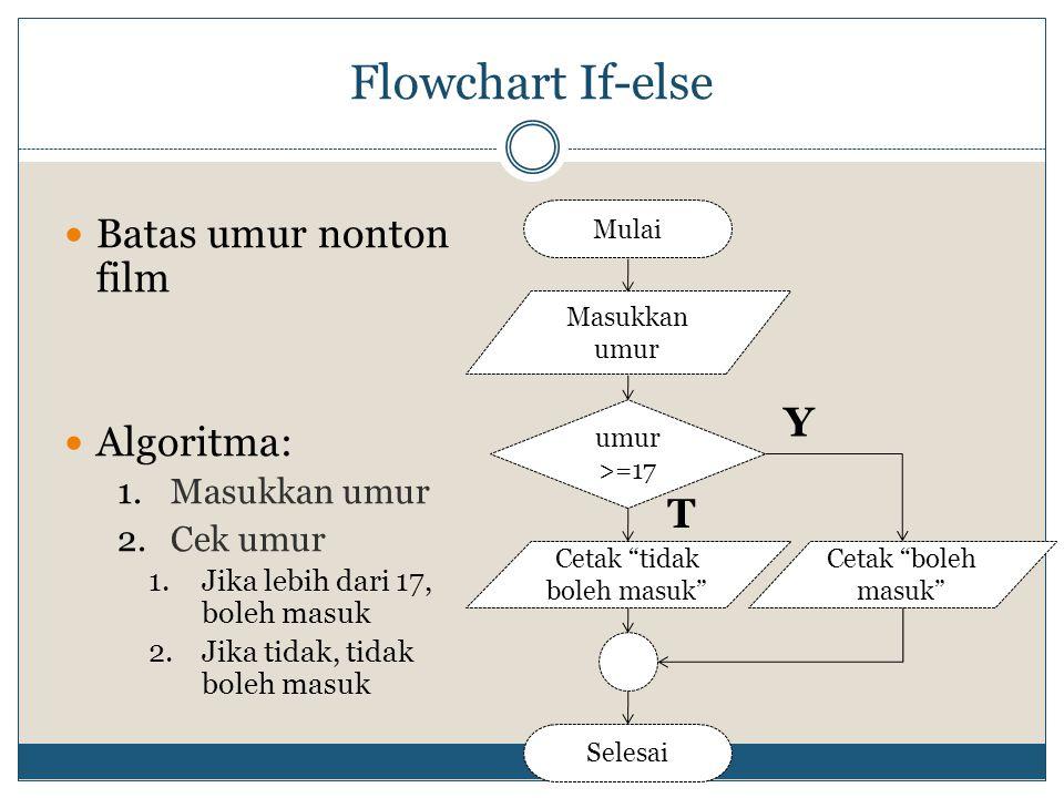 Flowchart If-else  Batas umur nonton film  Algoritma: 1.Masukkan umur 2.Cek umur 1.Jika lebih dari 17, boleh masuk 2.Jika tidak, tidak boleh masuk M