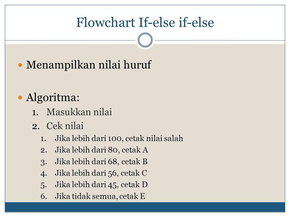 Flowchart If-else if-else  Menampilkan nilai huruf  Algoritma: 1.Masukkan nilai 2.Cek nilai 1.Jika lebih dari 100, cetak nilai salah 2.Jika lebih da