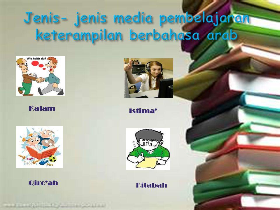 Jenis- jenis media pembelajar an aspek berbahasa arab Mufrodat - Miniatur Benda - Foto dan Gambar Qowaid - Kotak Tata Bahasa - Papan Saku - Papan Tali