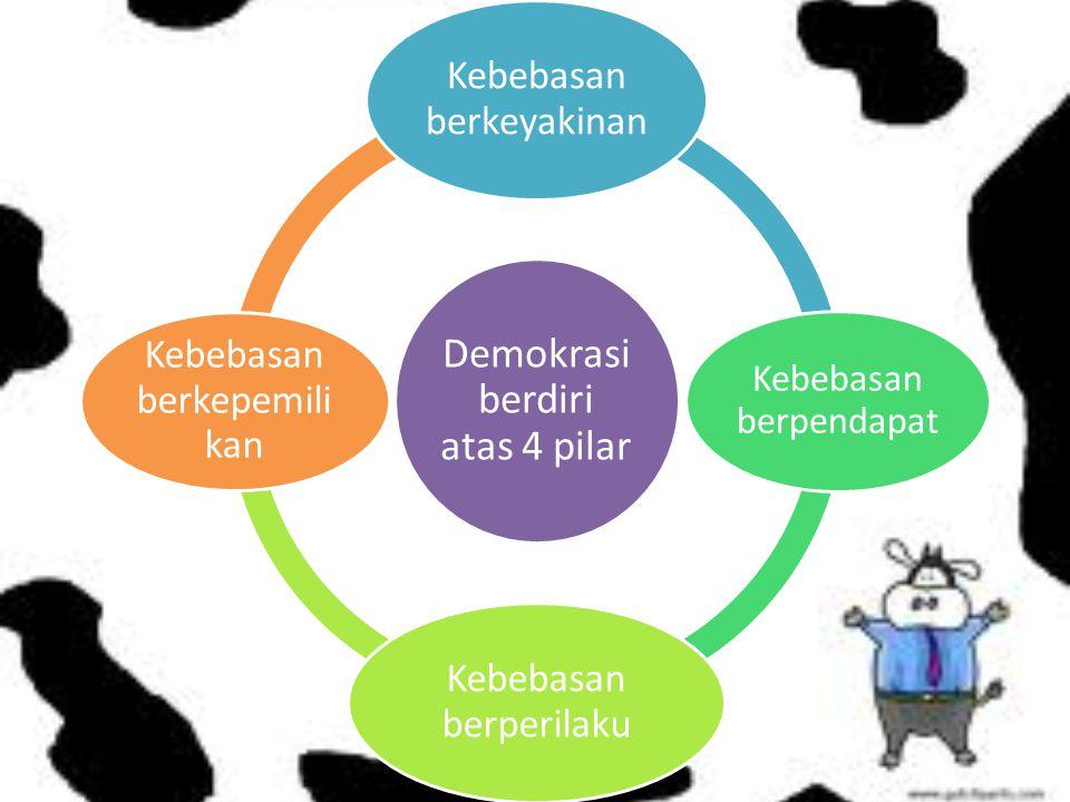 Demokrasi berdiri atas 4 pilar Kebebasan berkeyakinan Kebebasan berpendapat Kebebasan berperilaku Kebebasan berkepemili kan