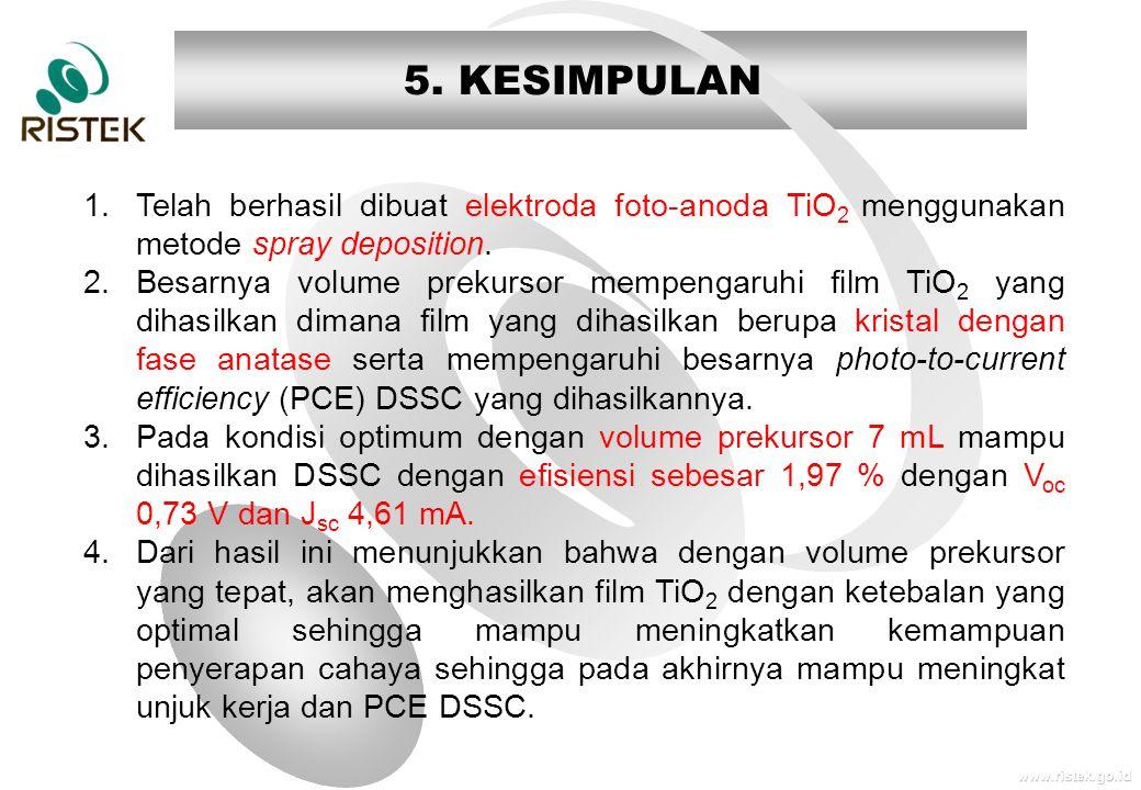 www.ristek.go.id 5. KESIMPULAN 1.Telah berhasil dibuat elektroda foto-anoda TiO 2 menggunakan metode spray deposition. 2.Besarnya volume prekursor mem