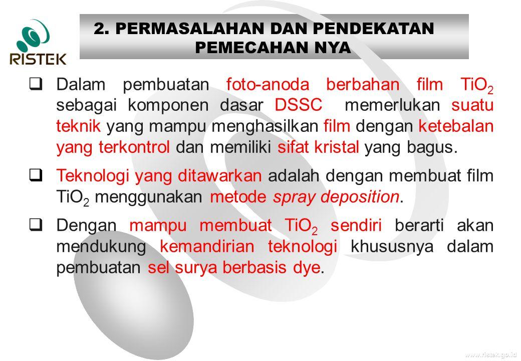 www.ristek.go.id 2. PERMASALAHAN DAN PENDEKATAN PEMECAHAN NYA  Dalam pembuatan foto-anoda berbahan film TiO 2 sebagai komponen dasar DSSC memerlukan