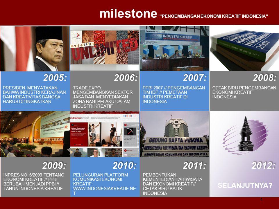 2005: 2006: 2007: 2008: 2009: 2010: 2011: 2012: PRESIDEN: MENYATAKAN BAHWA INDUSTRI KERAJINAN DAN KREATIVITAS BANGSA HARUS DITINGKATKAN TRADE EXPO: MENGEMBANGKAN SEKTOR JASA DAN MENYEDIAKAN ZONA BAGI PELAKU DALAM INDUSTRI KREATIF PPBI 2007 // PENGEMBANGAN TIM IDP // PEMETAAN INDUSTRI KREATIF DI INDONESIA CETAK BIRU PENGEMBANGAN EKONOMI KREATIF INDONESIA INPRES NO.