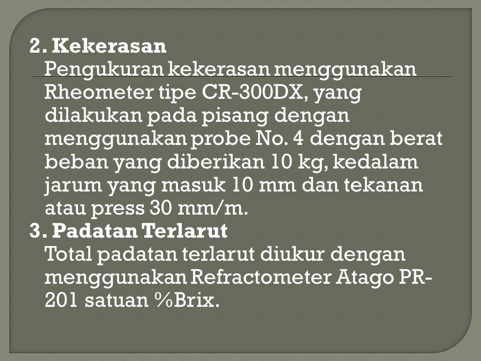 2. Kekerasan Pengukuran kekerasan menggunakan Rheometer tipe CR-300DX, yang dilakukan pada pisang dengan menggunakan probe No. 4 dengan berat beban ya