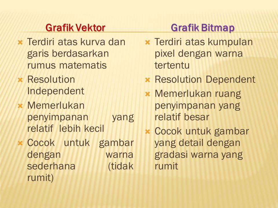 Grafis yang berbasis Vektor merupakan gambar yang dibentuk oleh objek yang berupa garis dan kurva. (garis tersusun dari satu titik) Grafis berbasis Bi