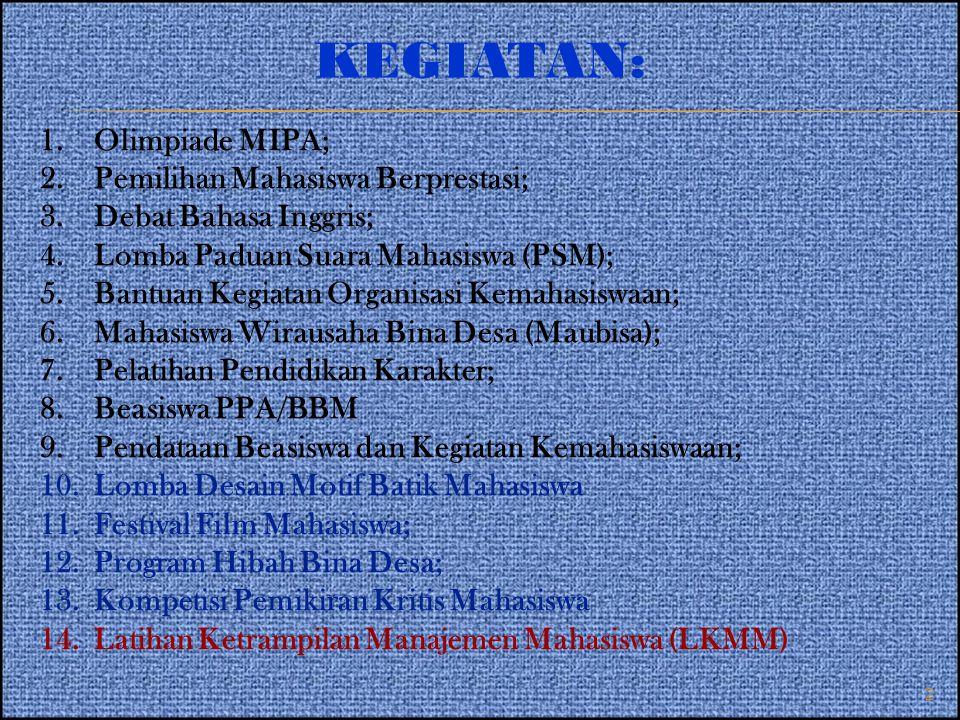 Waktu: - Pendaftaran ke Ditbelmawa, tgl 30 April 2013 dengan mengisi formulir, dikirim ke subditmawa@dikti.go.idsubditmawa@dikti.go.id dengan melampirkan scan/pindaian SK Ormawa.