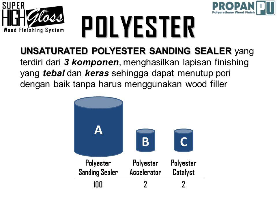 POLYESTER UNSATURATED POLYESTER SANDING SEALER UNSATURATED POLYESTER SANDING SEALER yang terdiri dari 3 komponen, menghasilkan lapisan finishing yang