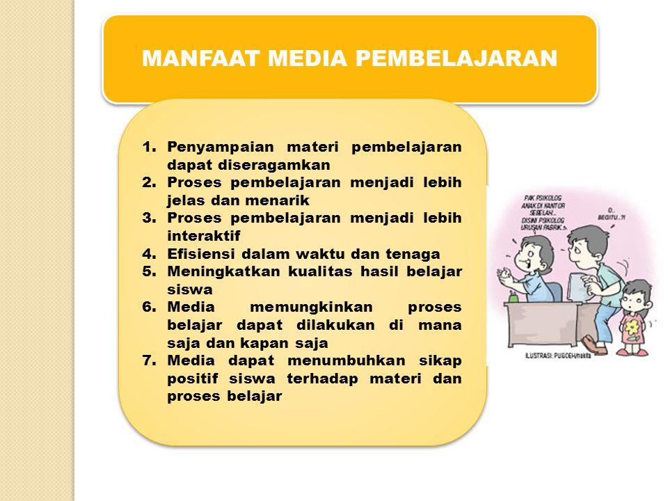 MANFAAT MEDIA PEMBELAJARAN 1.Penyampaian materi pembelajaran dapat diseragamkan 2.Proses pembelajaran menjadi lebih jelas dan menarik 3.Proses pembela