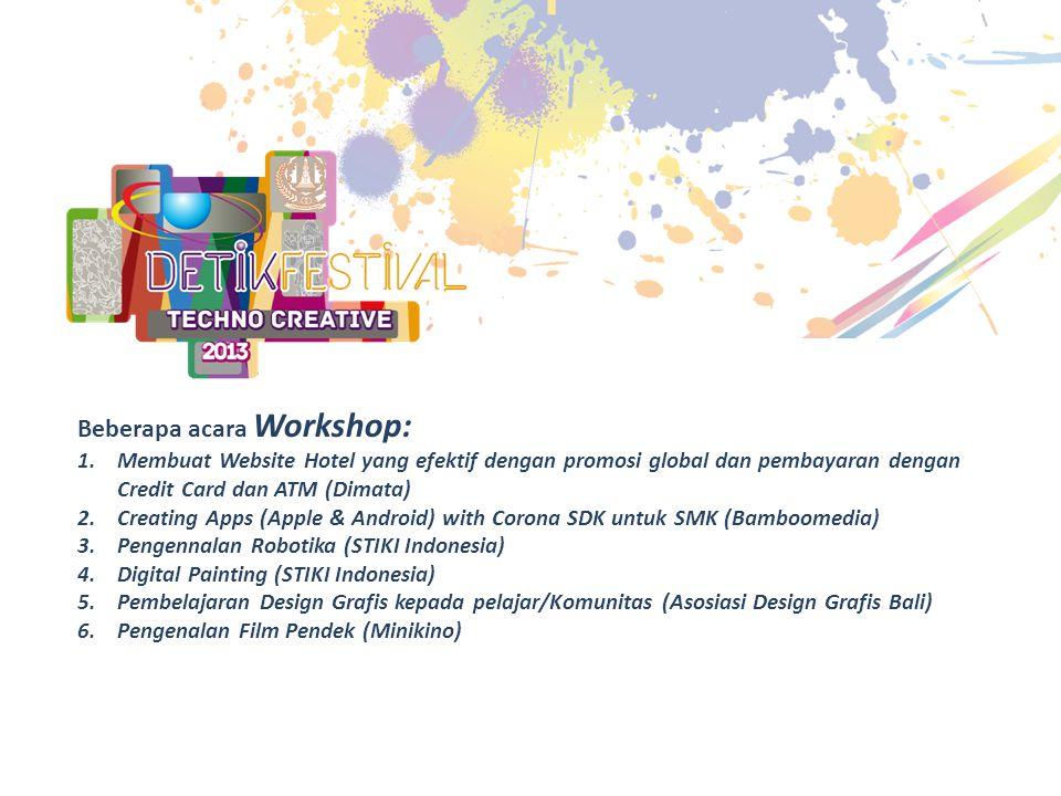 Beberapa acara Workshop: 1.Membuat Website Hotel yang efektif dengan promosi global dan pembayaran dengan Credit Card dan ATM (Dimata) 2.Creating Apps