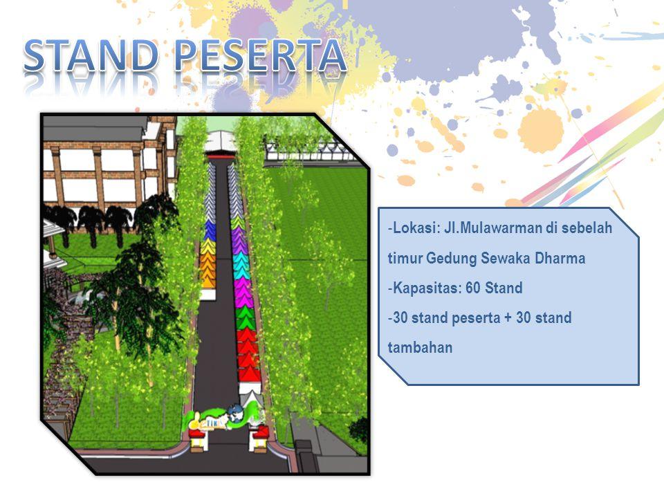 - Lokasi: Jl.Mulawarman di sebelah timur Gedung Sewaka Dharma - Kapasitas: 60 Stand - 30 stand peserta + 30 stand tambahan