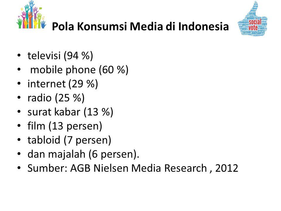 Pola Konsumsi Media di Indonesia • televisi (94 %) • mobile phone (60 %) • internet (29 %) • radio (25 %) • surat kabar (13 %) • film (13 persen) • ta