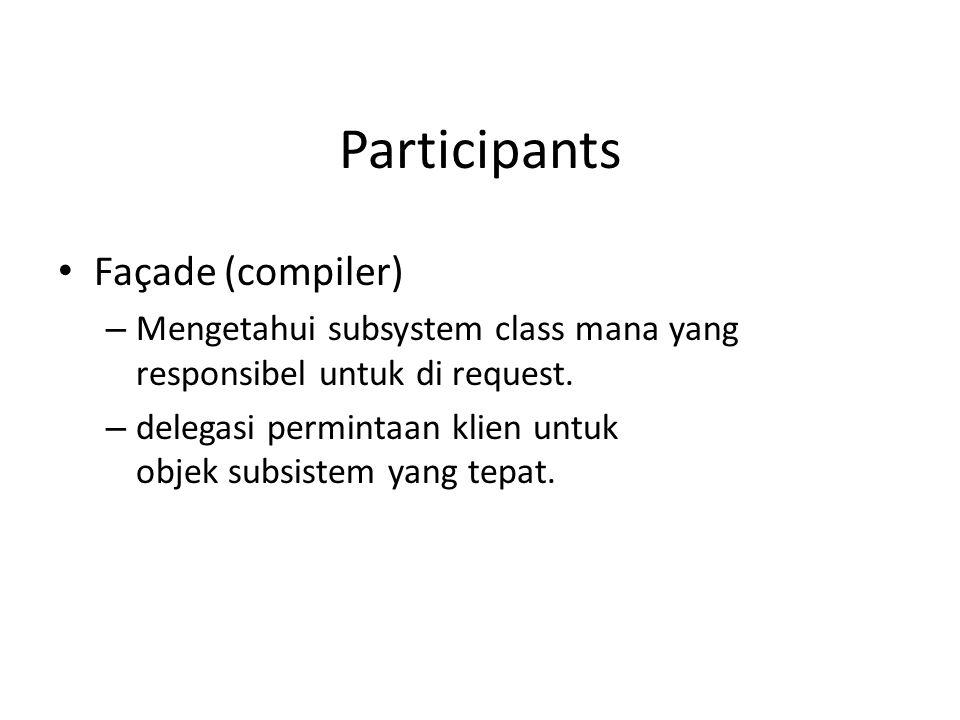 Participants • Façade (compiler) – Mengetahui subsystem class mana yang responsibel untuk di request. – delegasi permintaan klien untuk objek subsiste