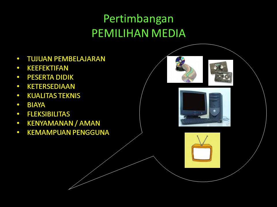 Beberapa Jenis Media Pembelajaran di PAUD/ SD Media Pembelajaran Tanpa Proyeksi • Papan tulis • Papan tempel • Poster • Kartun • Gambar mati • Gambar
