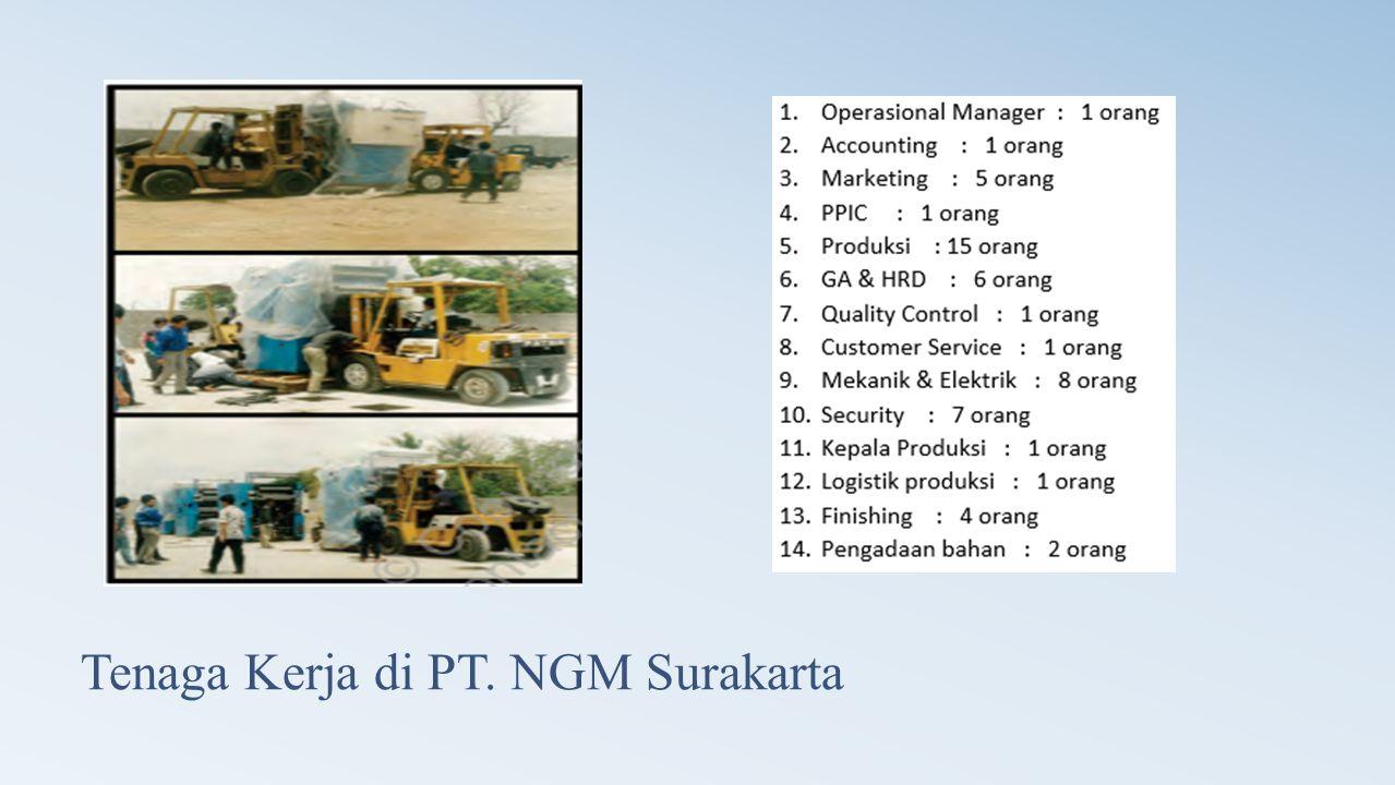 Tenaga Kerja di PT. NGM Surakarta