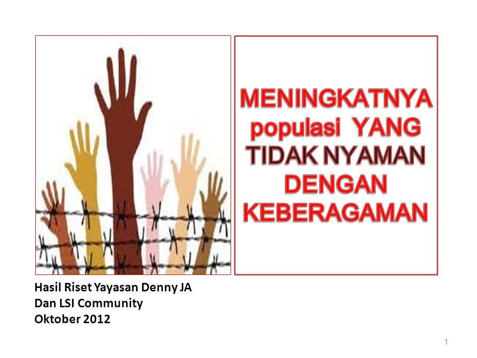 Hasil Riset Yayasan Denny JA Dan LSI Community Oktober 2012 1