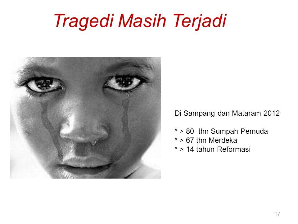 Tragedi Masih Terjadi 17 Di Sampang dan Mataram 2012 * > 80 thn Sumpah Pemuda * > 67 thn Merdeka * > 14 tahun Reformasi
