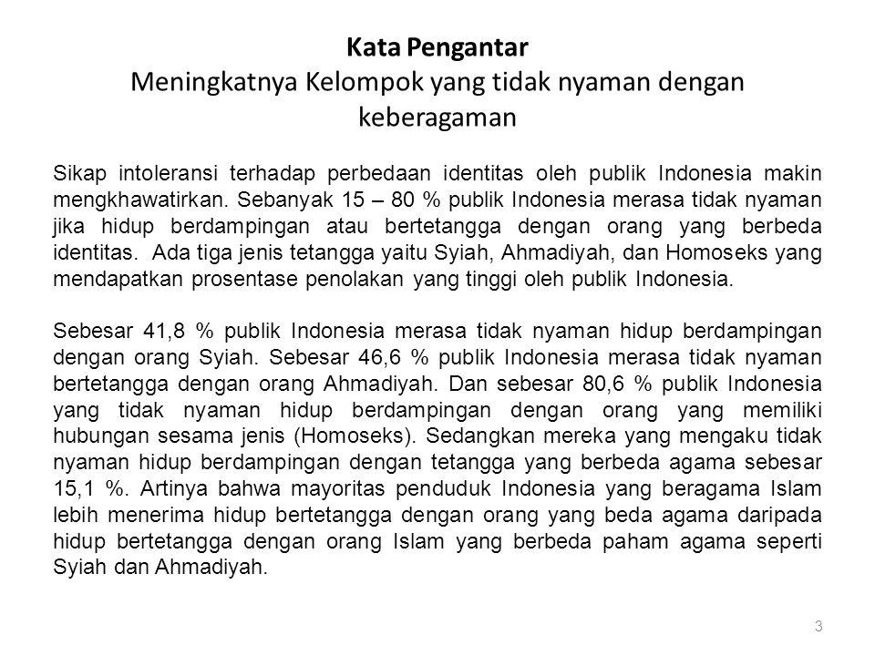 Kata Pengantar Meningkatnya Kelompok yang tidak nyaman dengan keberagaman 3 Sikap intoleransi terhadap perbedaan identitas oleh publik Indonesia makin mengkhawatirkan.