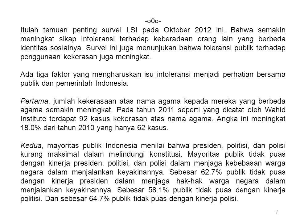 7 -o0o- Itulah temuan penting survei LSI pada Oktober 2012 ini.