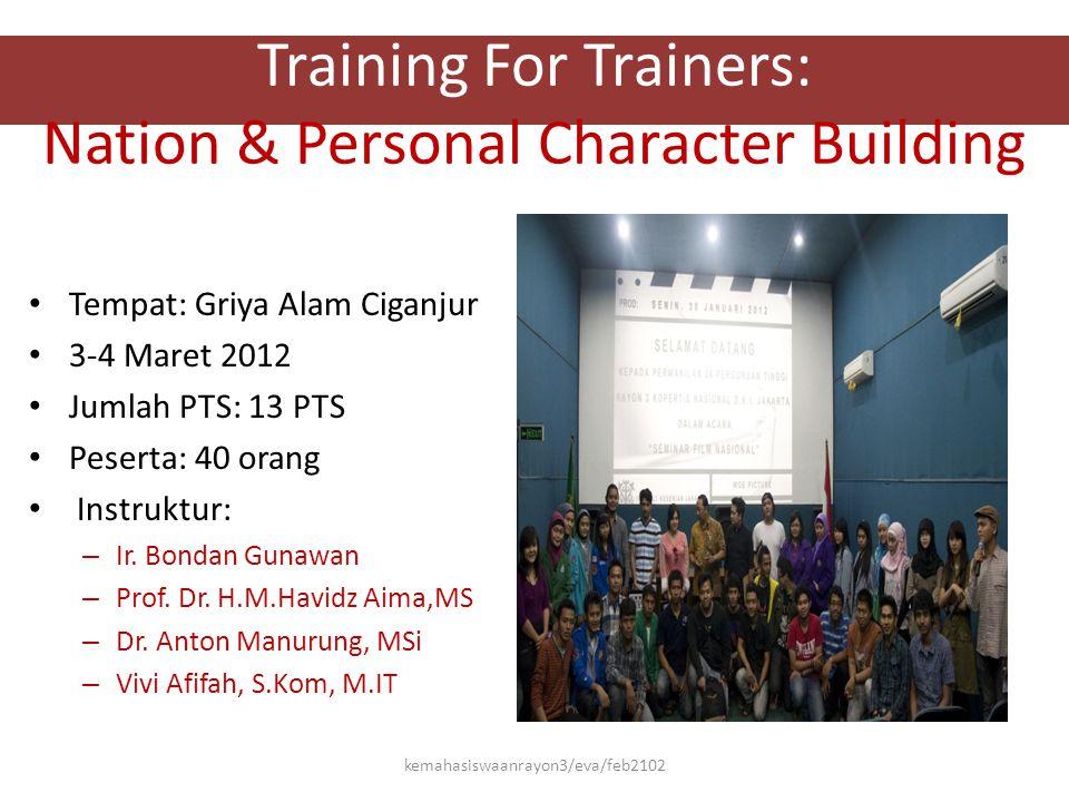 • Tempat: Griya Alam Ciganjur • 3-4 Maret 2012 • Jumlah PTS: 13 PTS • Peserta: 40 orang • Instruktur: – Ir. Bondan Gunawan – Prof. Dr. H.M.Havidz Aima