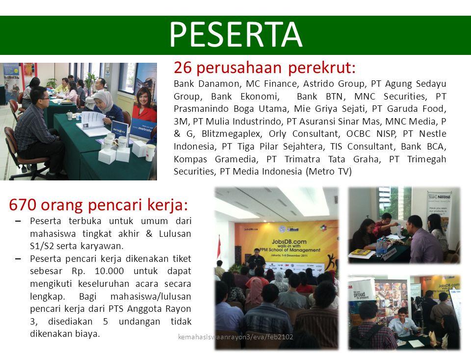 26 perusahaan perekrut: Bank Danamon, MC Finance, Astrido Group, PT Agung Sedayu Group, Bank Ekonomi, Bank BTN, MNC Securities, PT Prasmanindo Boga Ut