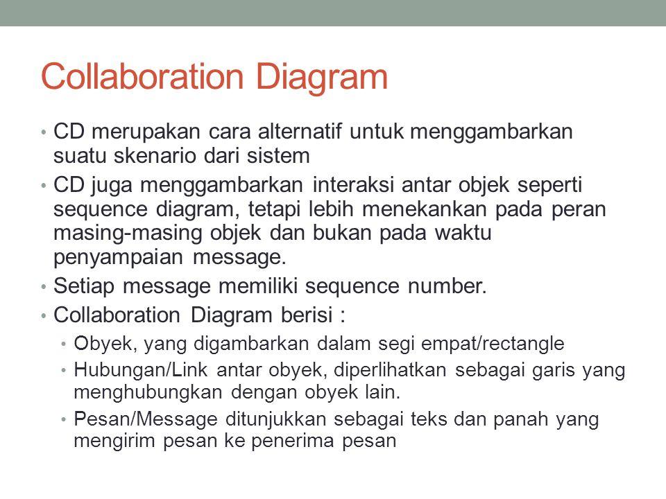 Collaboration Diagram • CD merupakan cara alternatif untuk menggambarkan suatu skenario dari sistem • CD juga menggambarkan interaksi antar objek sepe