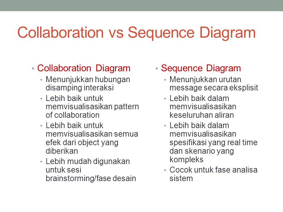 Collaboration vs Sequence Diagram • Collaboration Diagram • Menunjukkan hubungan disamping interaksi • Lebih baik untuk memvisualisasikan pattern of c