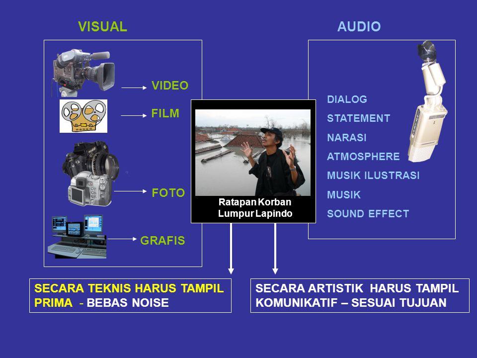 •GAMBAR : visual •Yang bisa dilihat •SUARA : audio •Yang bisa didengar UNSUR Multi Media