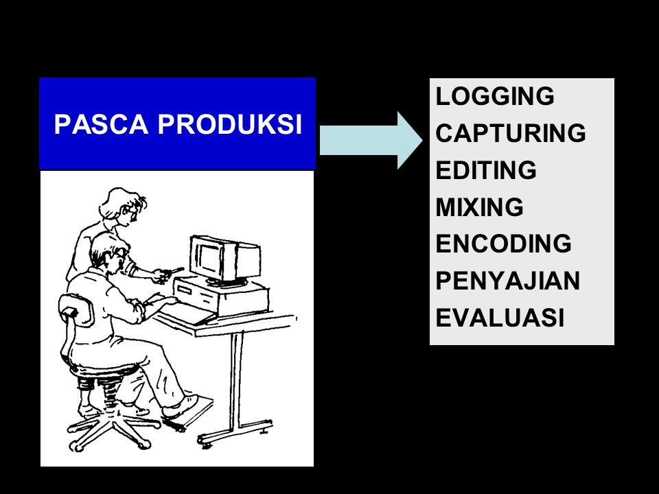 Profesi-Profesi dalam Produksi Audio Visual •P•Produser •P•Produser Pelaksana •U•Unit Manajer •P•Penulis Naskah •S•Sutradara •T•Technical Director •K•
