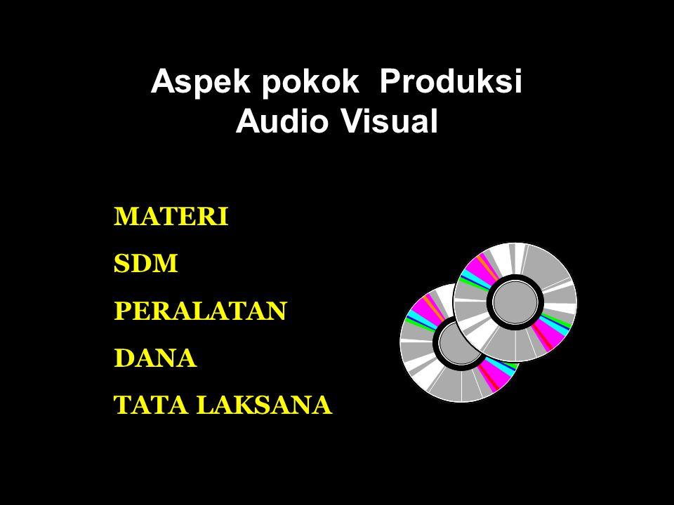 Bahasa Visual Meguasai bahasa Visual/Gambar dalam Audio Visual Exstrem Long Shot Long Shot Full Shot Knee Shot Medium Shot Close Up Big Close Up Exstr