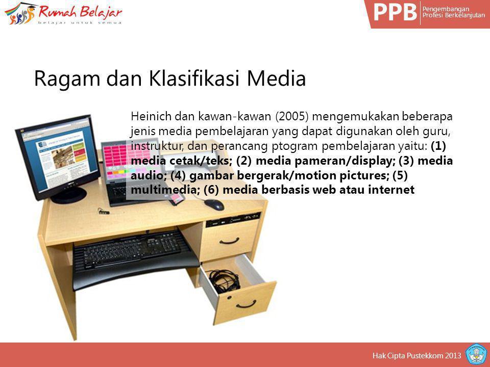 PPB Pengembangan Profesi Berkelanjutan Hak Cipta Pustekkom 2013 Heinich dan kawan-kawan (2005) mengemukakan beberapa jenis media pembelajaran yang dap
