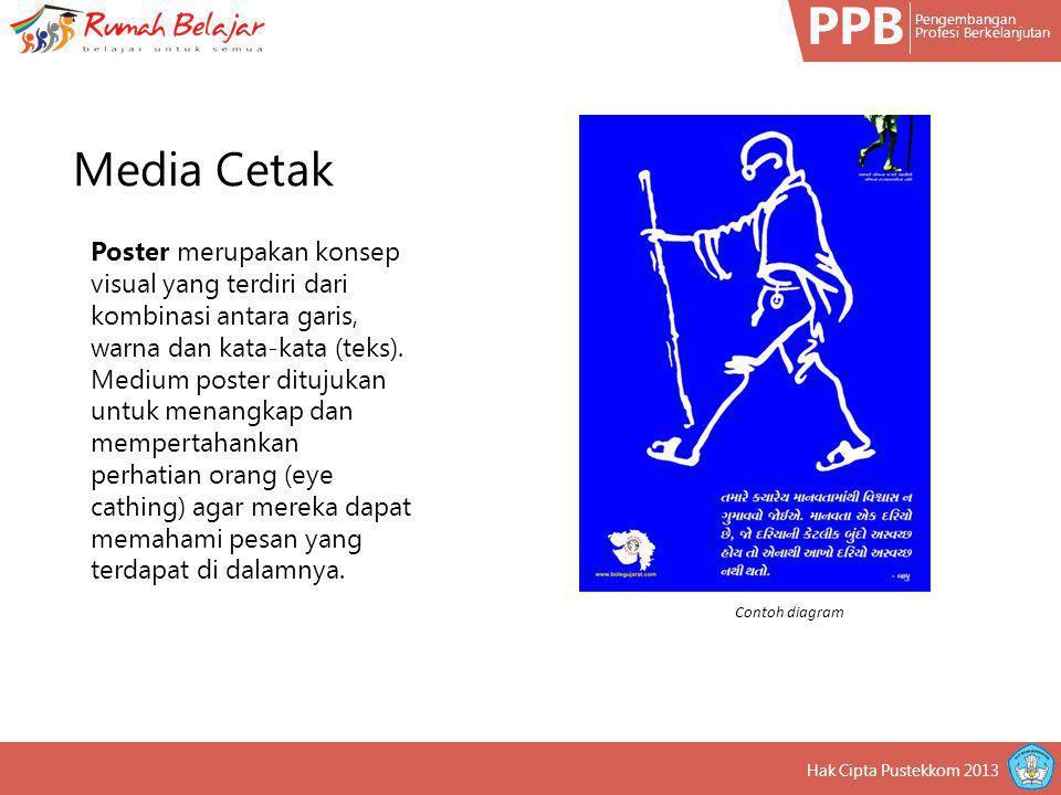 PPB Pengembangan Profesi Berkelanjutan Hak Cipta Pustekkom 2013 Poster merupakan konsep visual yang terdiri dari kombinasi antara garis, warna dan kat