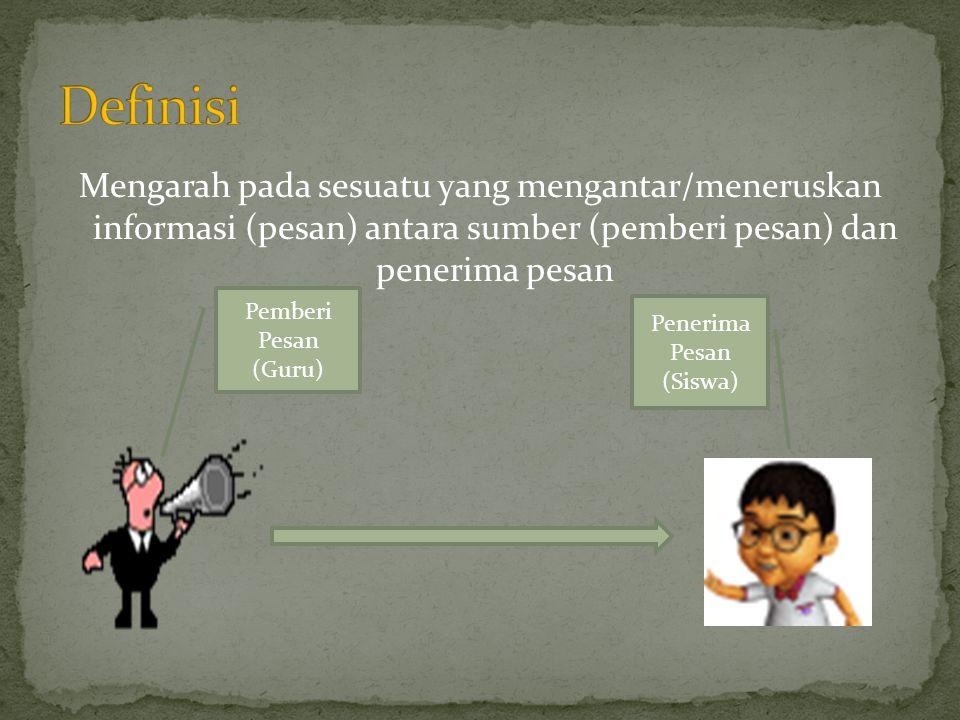 Mengarah pada sesuatu yang mengantar/meneruskan informasi (pesan) antara sumber (pemberi pesan) dan penerima pesan Pemberi Pesan (Guru) Penerima Pesan (Siswa)