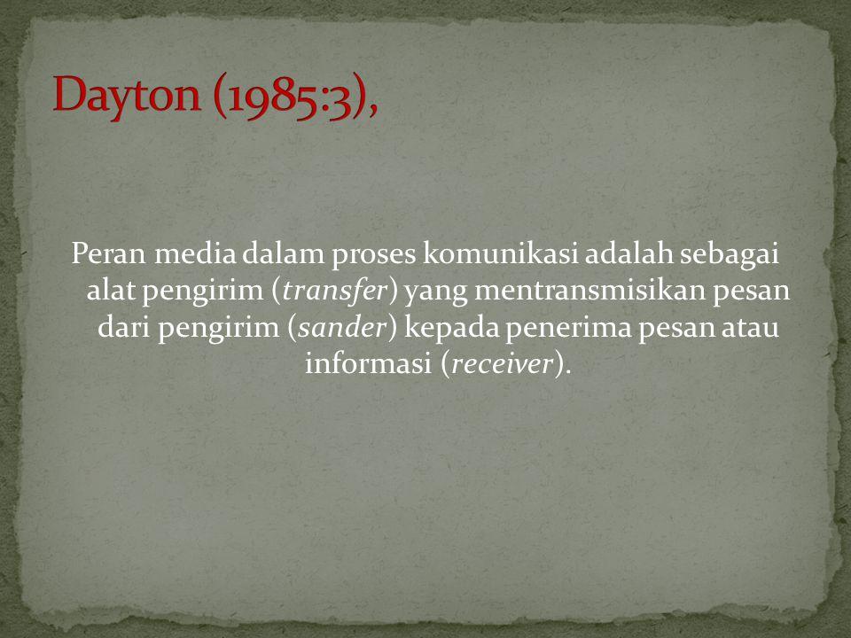 Peran media dalam proses komunikasi adalah sebagai alat pengirim (transfer) yang mentransmisikan pesan dari pengirim (sander) kepada penerima pesan atau informasi (receiver).