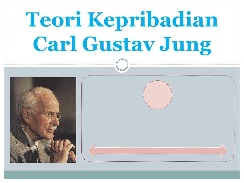 Teori Kepribadian Carl Gustav Jung
