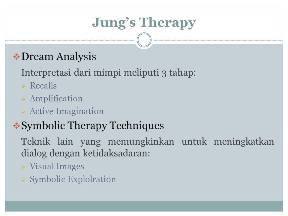 Jung's Therapy  Terapi Jung bertujuan untuk membantu ketidaksadaran memilih aturan/peran yang benar, menantang peningkatan ego.  Jung lebih memilih