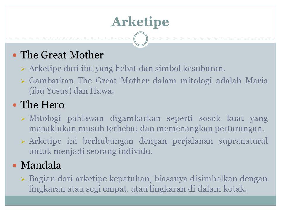 Arketipe  The Great Mother  Arketipe dari ibu yang hebat dan simbol kesuburan.
