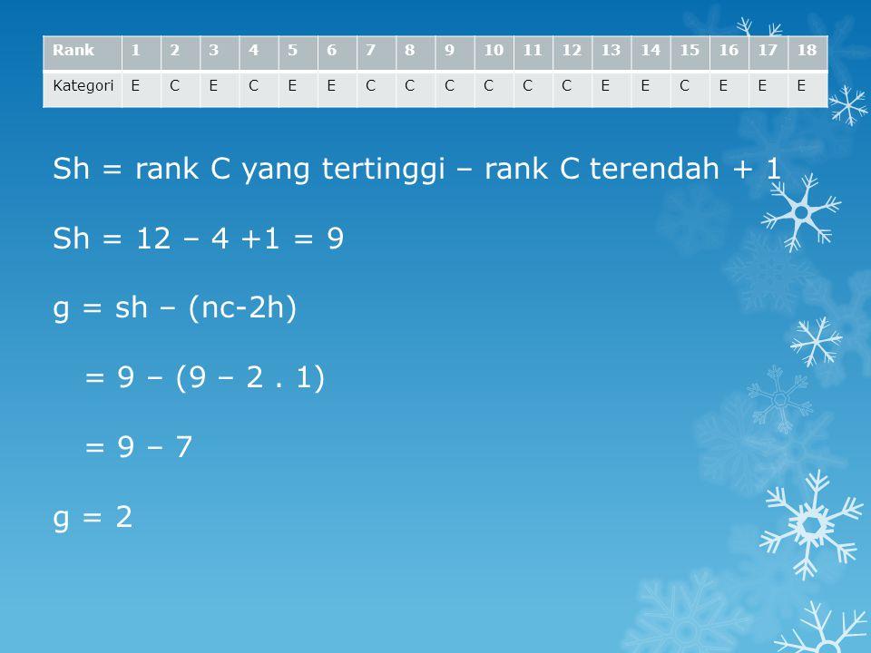 Rank123456789101112131415161718 KategoriECECEECCCCCCEECEEE Sh = rank C yang tertinggi – rank C terendah + 1 Sh = 12 – 4 +1 = 9 g = sh – (nc-2h) = 9 –