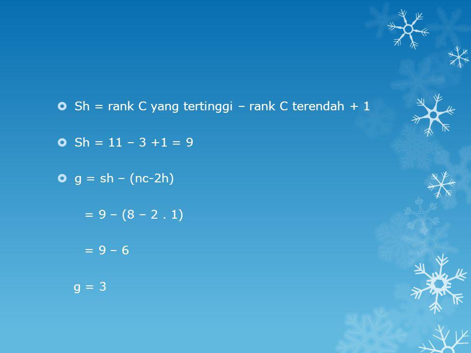  Sh = rank C yang tertinggi – rank C terendah + 1  Sh = 11 – 3 +1 = 9  g = sh – (nc-2h) = 9 – (8 – 2. 1) = 9 – 6 g = 3