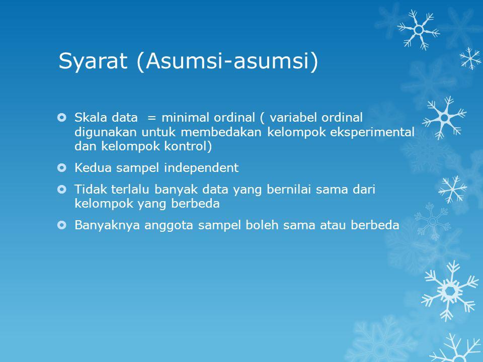 Syarat (Asumsi-asumsi)  Skala data = minimal ordinal ( variabel ordinal digunakan untuk membedakan kelompok eksperimental dan kelompok kontrol)  Ked