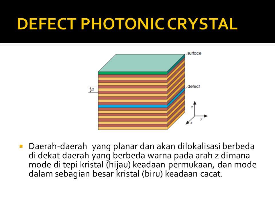  Daerah-daerah yang planar dan akan dilokalisasi berbeda di dekat daerah yang berbeda warna pada arah z dimana mode di tepi kristal (hijau) keadaan p