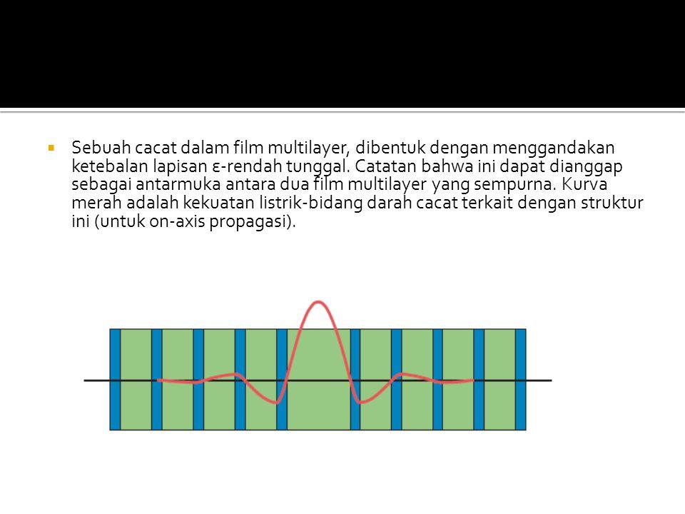  Sebuah cacat dalam film multilayer, dibentuk dengan menggandakan ketebalan lapisan ε-rendah tunggal.