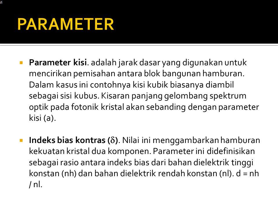  Parameter kisi. adalah jarak dasar yang digunakan untuk mencirikan pemisahan antara blok bangunan hamburan. Dalam kasus ini contohnya kisi kubik bia