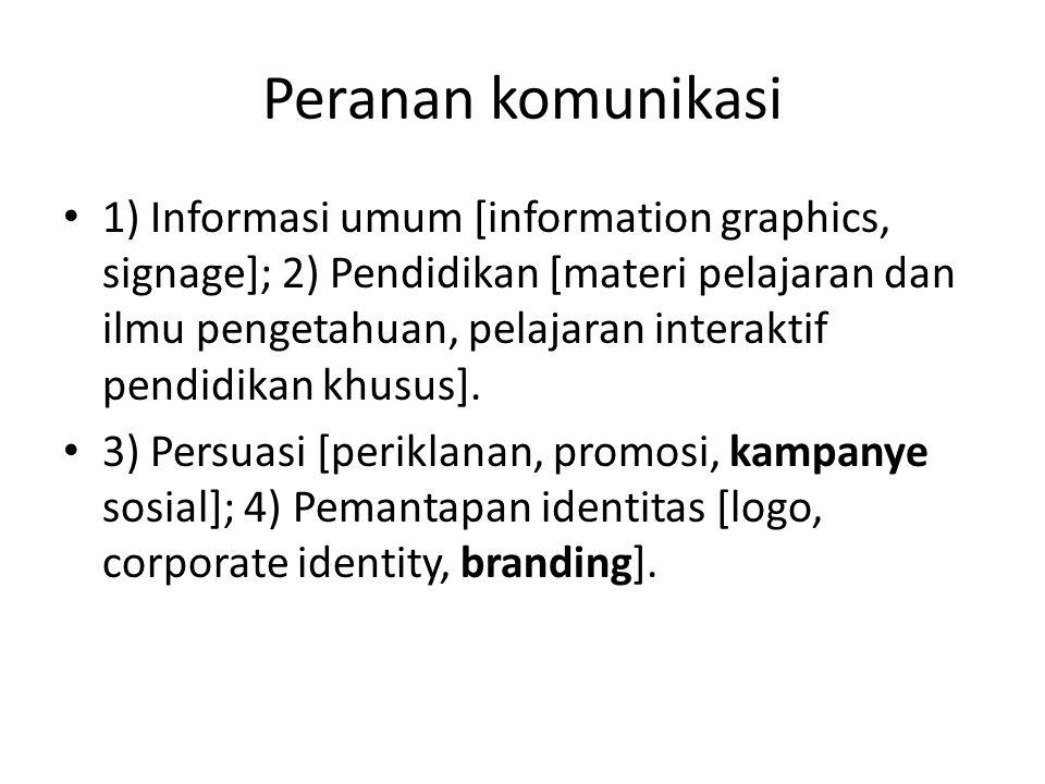 Peranan komunikasi • 1) Informasi umum [information graphics, signage]; 2) Pendidikan [materi pelajaran dan ilmu pengetahuan, pelajaran interaktif pen