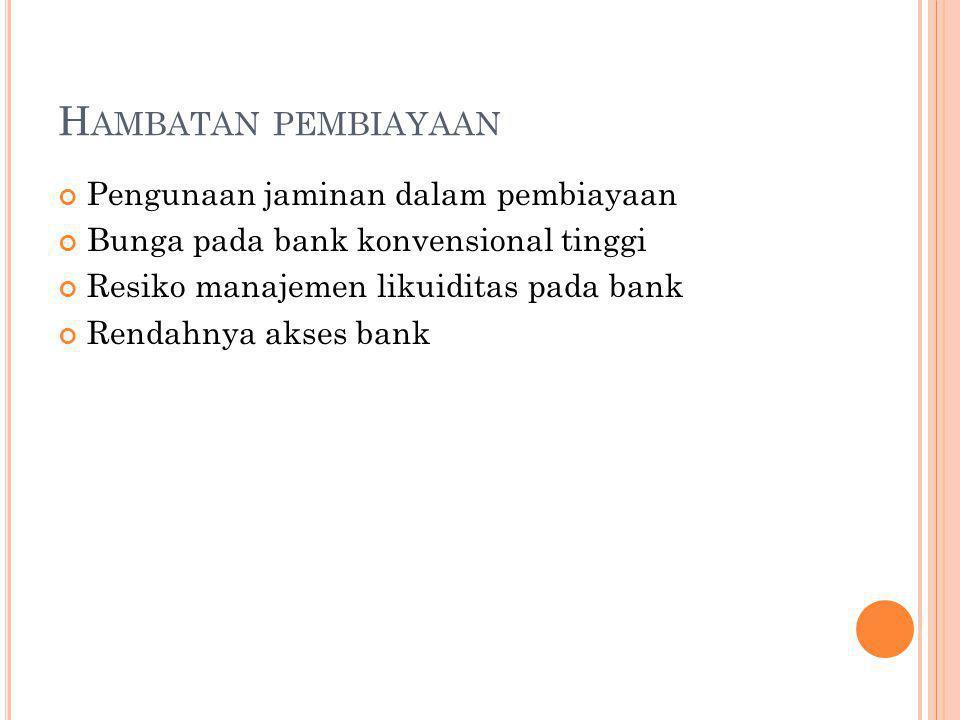 H AMBATAN PEMBIAYAAN Pengunaan jaminan dalam pembiayaan Bunga pada bank konvensional tinggi Resiko manajemen likuiditas pada bank Rendahnya akses bank