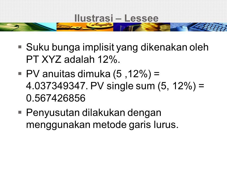 Ilustrasi – Lessee  Suku bunga implisit yang dikenakan oleh PT XYZ adalah 12%.  PV anuitas dimuka (5,12%) = 4.037349347. PV single sum (5, 12%) = 0.